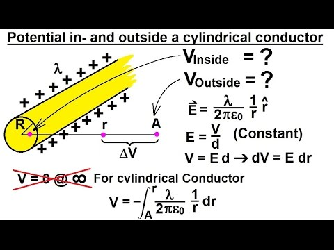 Physics - E&M: Electric Potential (14 of 22) Potential Outside a Cylindrical Conductor