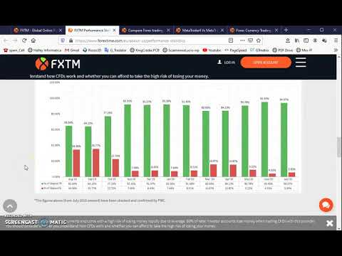 Forextime youtube music video it investment at north american financial