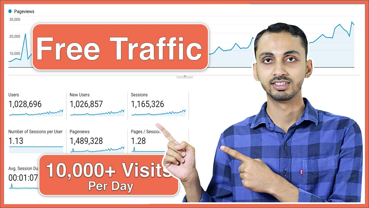 5 Easy Free Traffic Sources to Get Free Website Traffic (Fast) in 2021