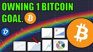 every-bitcoin-metric-is-trending-up-change-my-mind
