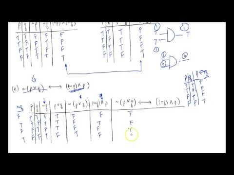 Logic Theory (Part 2) - DeMorgan's Laws; Valid Arguments & Fallacies