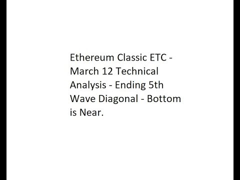 Ethereum Classic  ETC - March 13 Technical Analysis - Falling Wedge, Possible Bounce in 2-3 Days