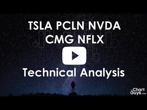 PCLN NVDA TSLA NFLX CMG Technical Analysis Chart 9/20/2017 by ChartGuys.com