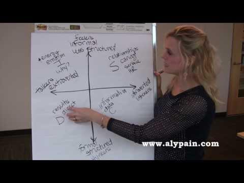 Understanding & Leveraging Leadership Styles