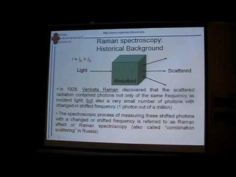 Spectroscopy of Carbon Nanotubes - Yury Gogotski