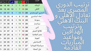 جدول ترتيب الدوري المصري بعد تعادل الأهلي والبنك الأهلي وترتيب الهدافين ومواعيد المباريات القادمة