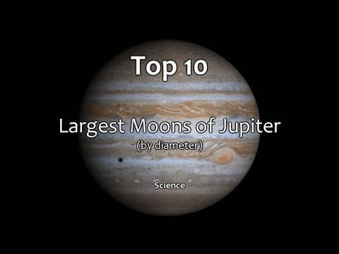 Top 10: Largest Moons of Jupiter