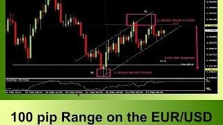 100 pip range on the EUR USD