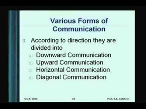 Communication   I Video Lecture, NPTEL Course IISc Bangalore Business Management videos   Free Onlin