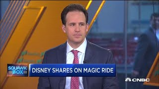 Morgan Stanley analyst explains its Disney price target hike