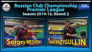 "Russian Club Championships Sergey MEDVEDEV (HOPE) - Ramil` MUTYIGULLIN (CTT ""KAZAN"")"