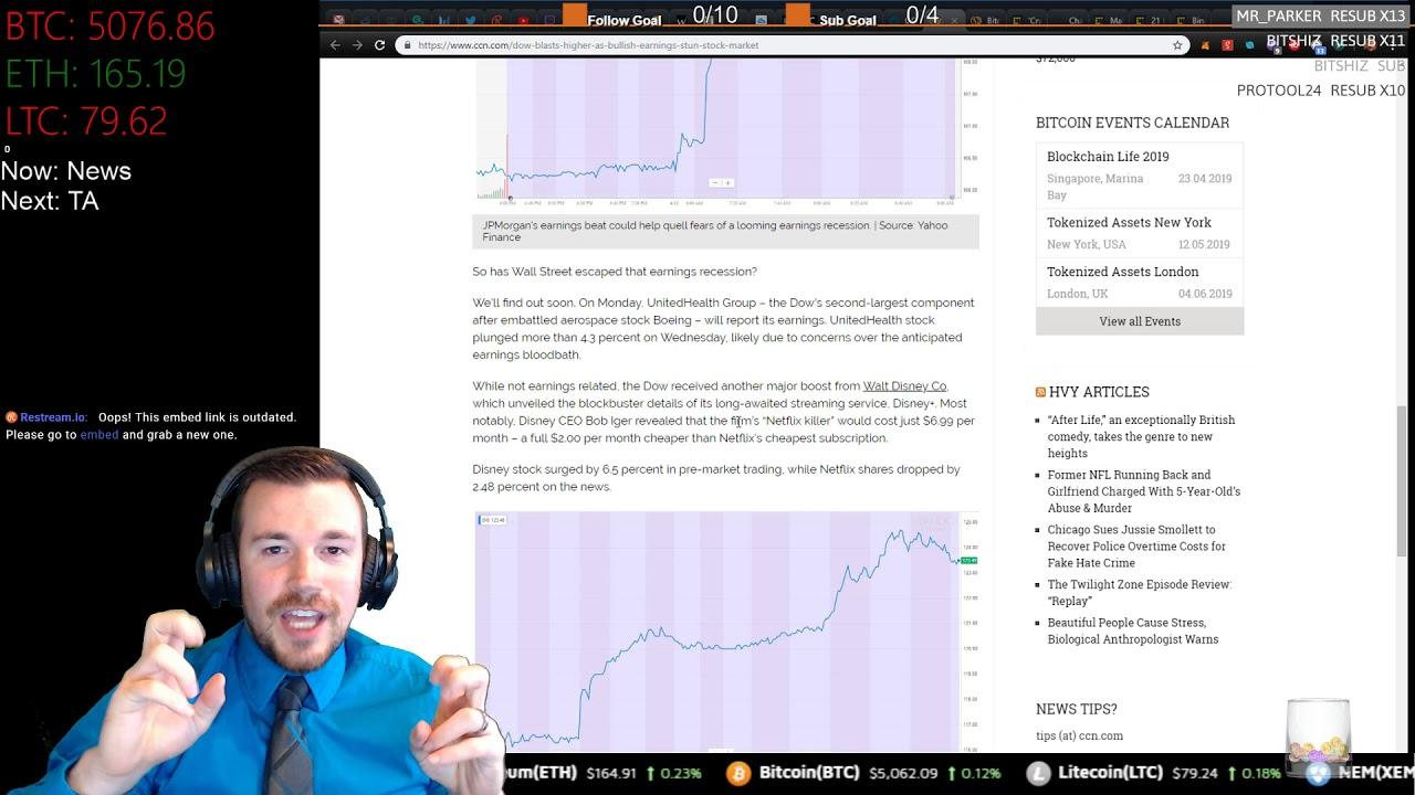 $BTC near-term outlook and latest news | Crypto News