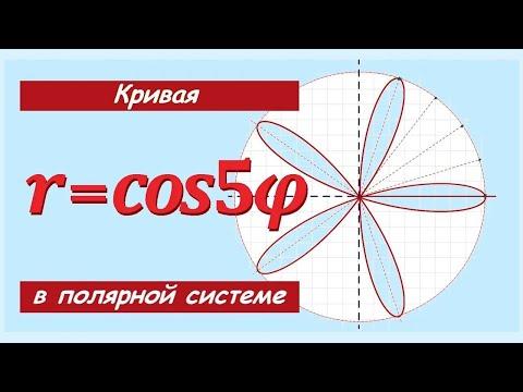 Как строить графики в полярной системе координат
