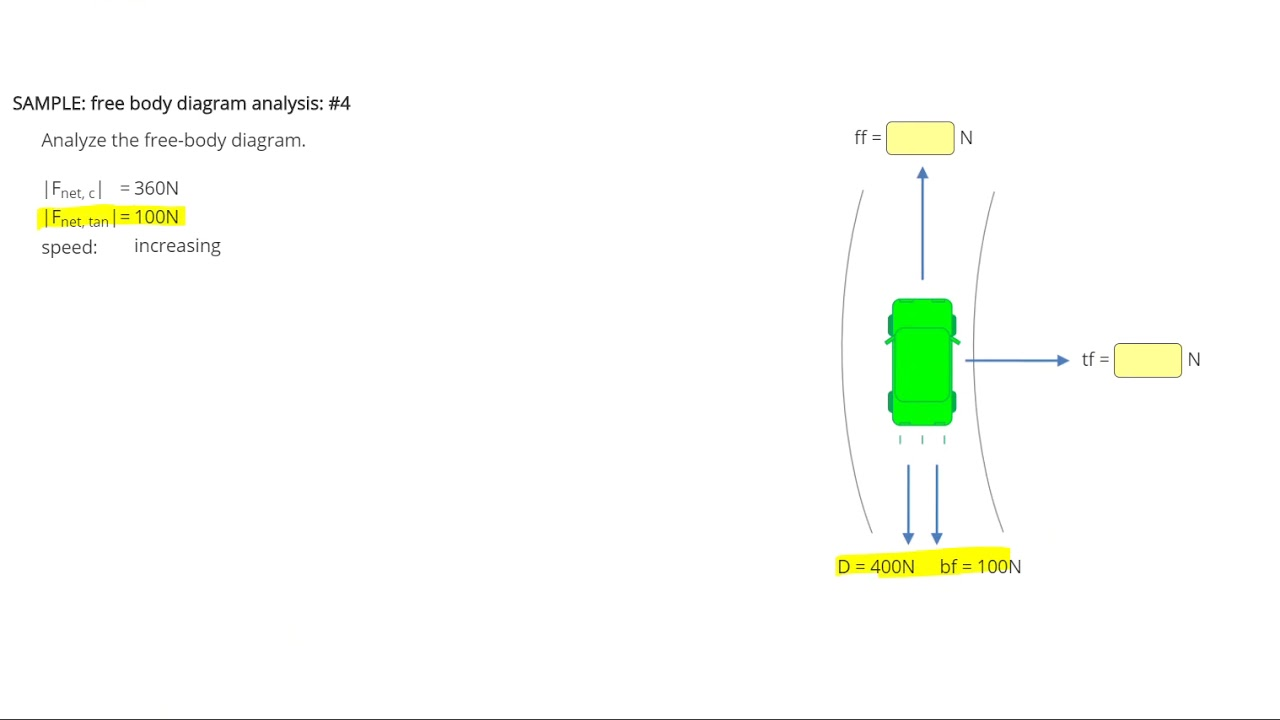 circular motion free body diagram analysis positive physics [ 1280 x 720 Pixel ]