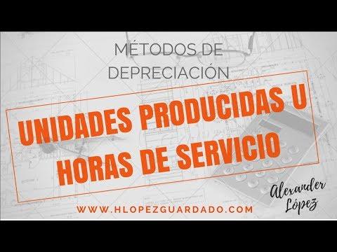 M�todos de DEPRECIACI�N | Unidades Producidas