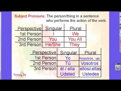 Subject Pronouns &...