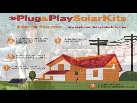 Plug and Play Solar Kits – How it Works – DIY grid-tied Solar Panels, Plug in Home Solar