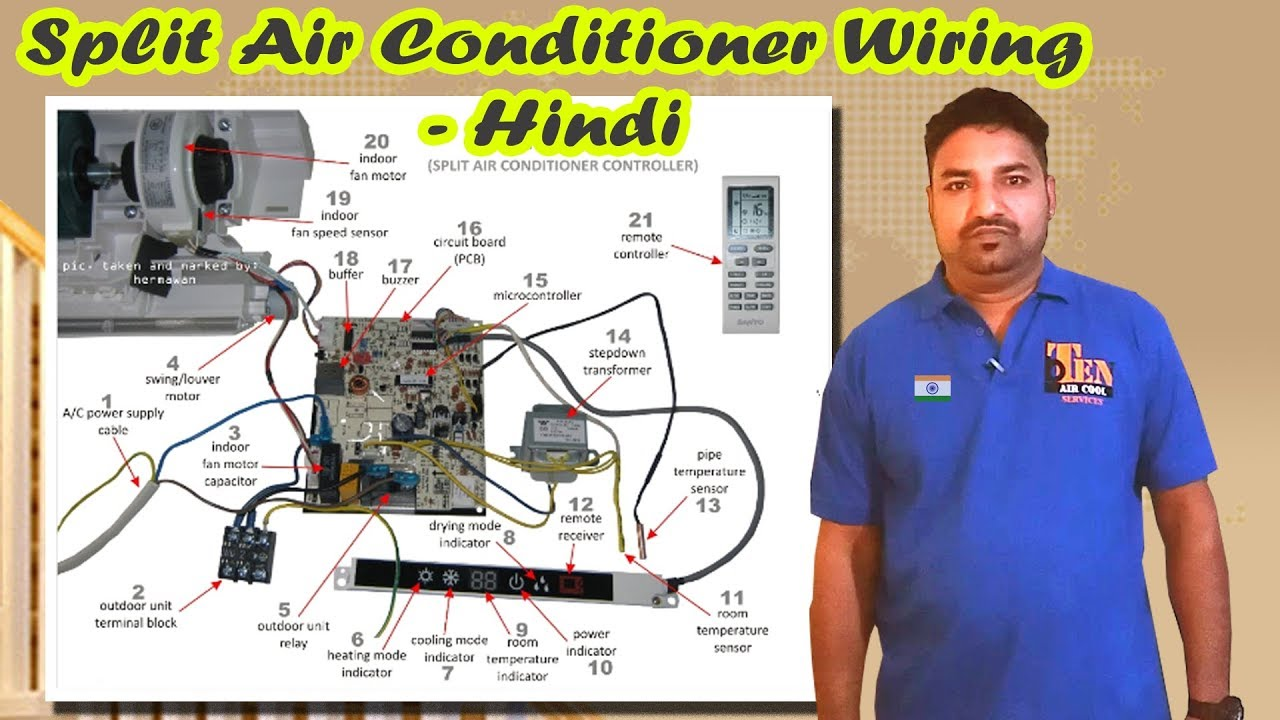 Ac Amc Mumbai  Air Conditioner Mumbai   Split Air Conditioner Wiring - Hindi
