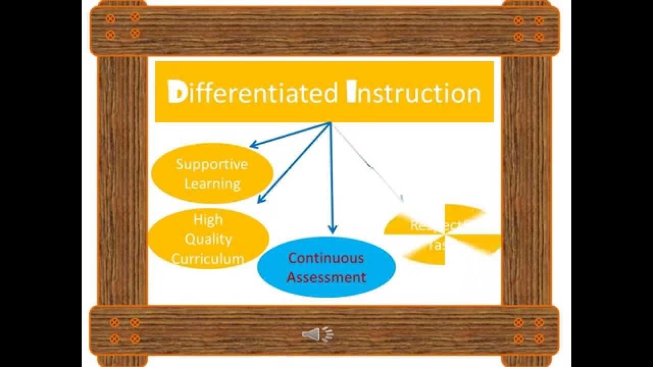 Understanding By Design Plus Differentiated Instruction Ubddi In