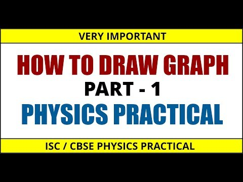 How to make Graph - [Part 1] Physics Practical (Finding Intercept) [Hindi/Urdu]