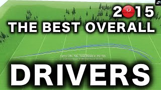 THE BEST OVERALL DRIVERS OF 2015(THE BEST OVERALL DRIVERS OF 2015 Rick Shiels reveals his top overall drivers he tested in 2015 ▻Become a FREE SUBSCRIBER to RICK SHIELS now ..., 2015-12-31T22:25:07.000Z)