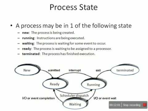Process state diagram youtube process state diagram ccuart Image collections