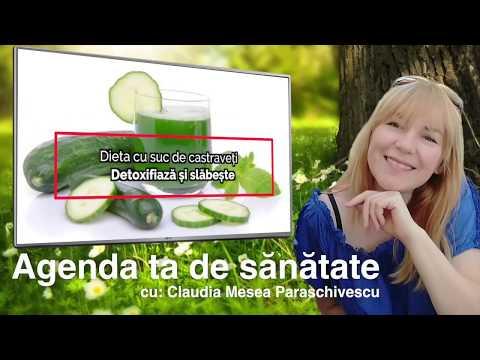 Dieta cu Suc de Castraveti - Detoxifiaza si Slabeste (Agendata Ta de Sanatate)