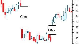 Trading Gaps: Gap Trading Strategies
