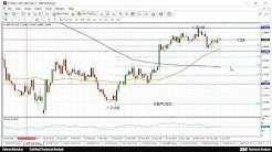 Technical Analysis: 07/06/2017 - GBPUSD in consolidation around 1.29; uptrend intact