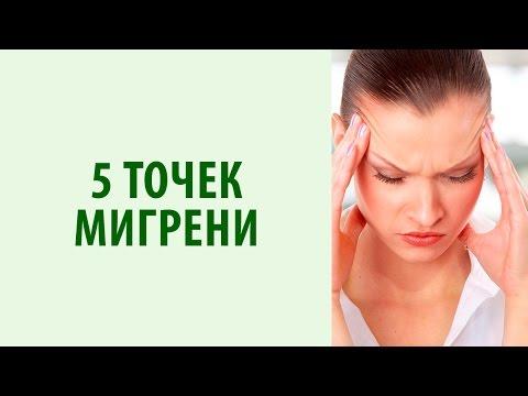 Массаж головы при мигрени: 5 точек мигрени. Как можно убрать боль в голове без таблеток. Yogalife