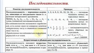 Урок 1. Последовательности. Формула n-го члена. Алгебра 9 класс.