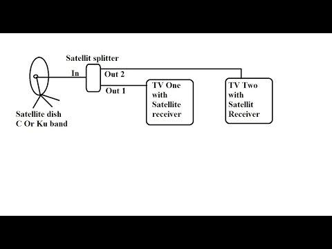 hook up multiple satellite receivers