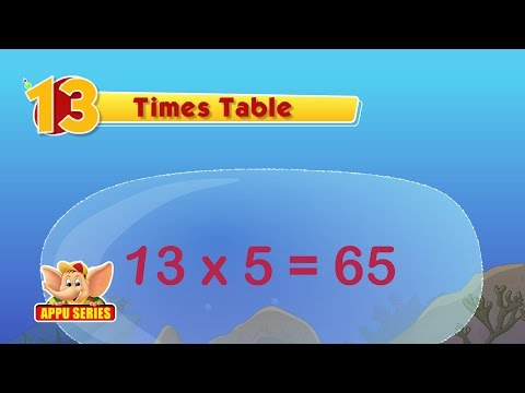 Learn Multiplication Table 13