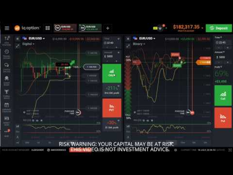 IQ Option - Using New Digital Option side by side with Binary Option for 15 minutes