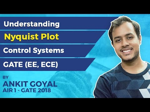 Nyquist Plot   GATE (EE, ECE)   Control Systems