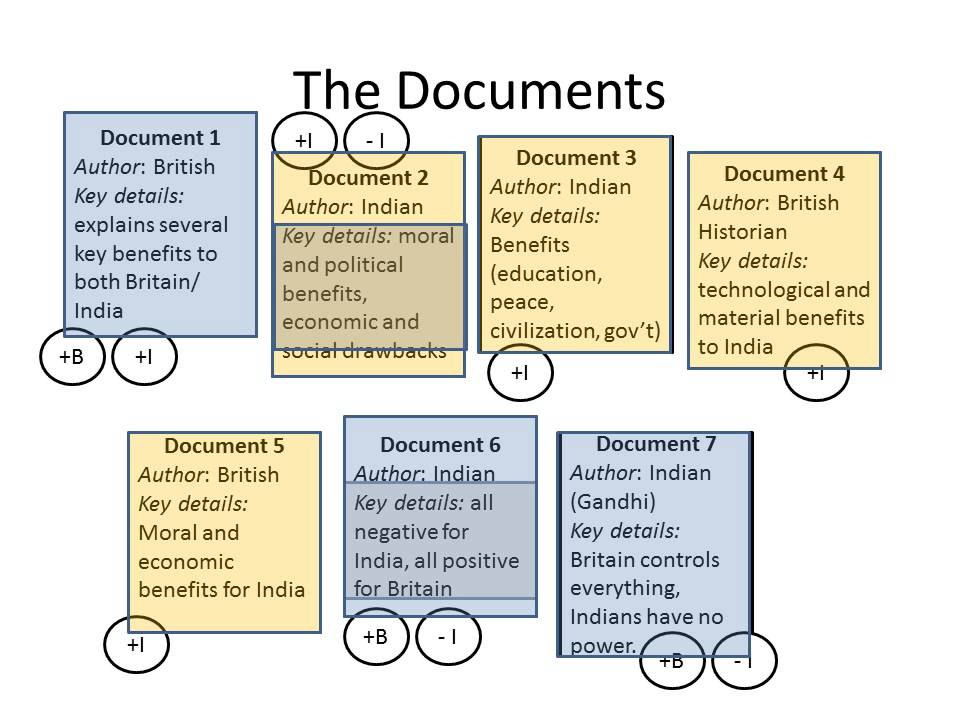 AP World History Sample DBQ - YouTube