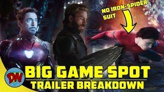 Avengers Infinity War Big Game Spot Breakdown in Hindi | DesiNerd