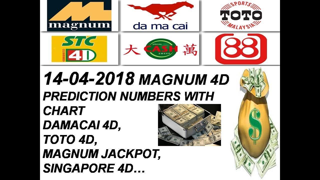 mkt 4 d :14-04-2018 magnum 4d prediction numbers with formula for  Saturday(sabtu)