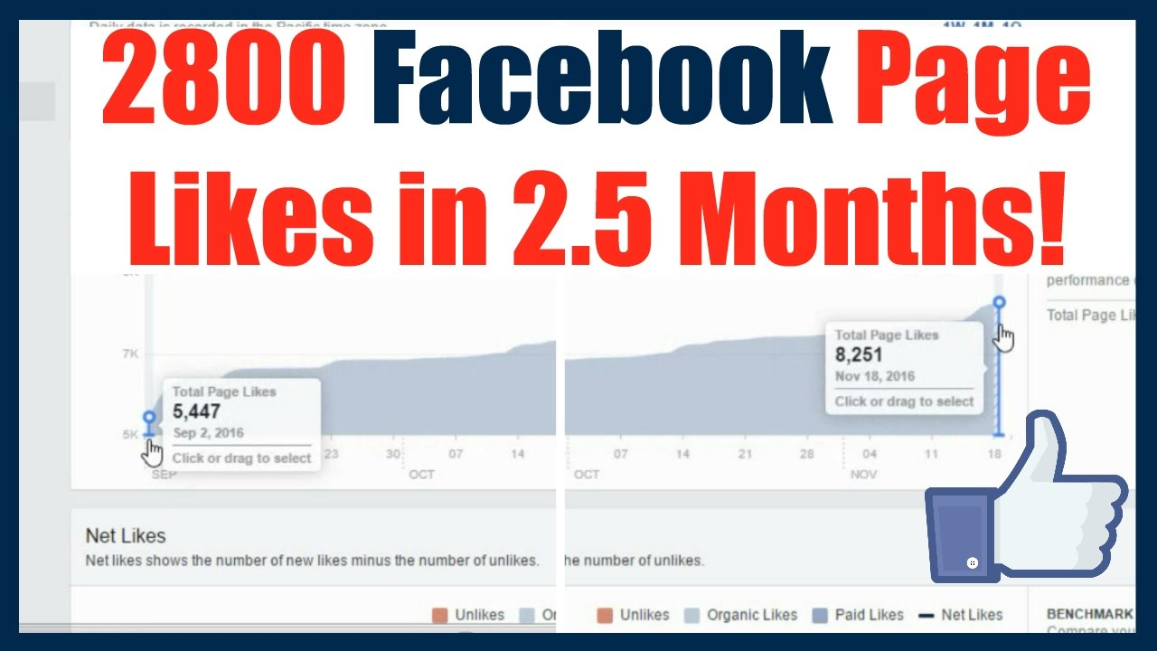 4 Tips & Tricks on how to get more Facebook Page Likes - Get Facebook Likes  for Free