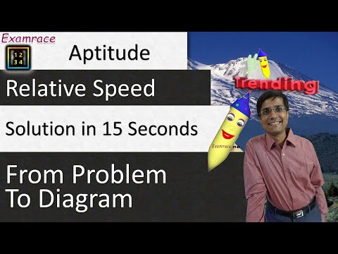 Relative Speed (Aptitude): From Problem to Diagram to Solution in 15 Seconds