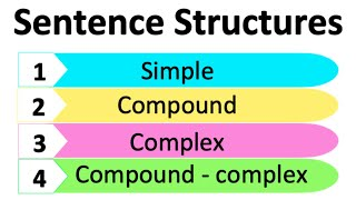 4 Sentence Structures | Eąsy Explanation | Learn with Examples