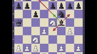 Dirty Chess Tricks 25 (Bamboozling Qa5 Scandinavian)