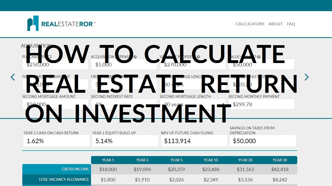 Rental return calculator investment property.