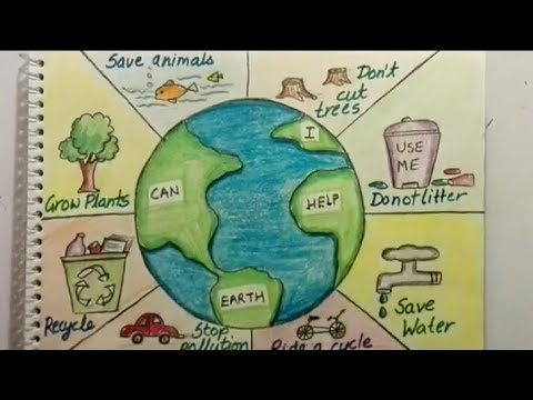 Save Earth Poster Tutorial For Kids Save Earth Save Environment
