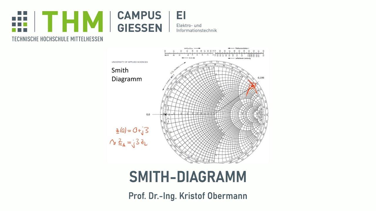 Charmant Vollständiges Motordiagramm Galerie - Die Besten ...