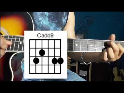 Saathi (Friends Forever) - guitar lesson - Swoopna Suman Ft. Kiran Nepali-