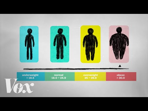 What BMI doesn't tell you about your health