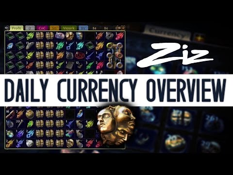 Daily Currency Sumup 13/14th March (Legacy) With Mirror of Kalandra!