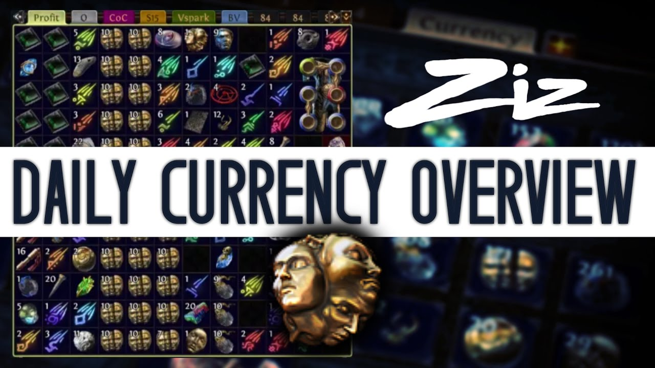 Daily currency sumup 13 14th march legacy with mirror of for Mirror of kalandra