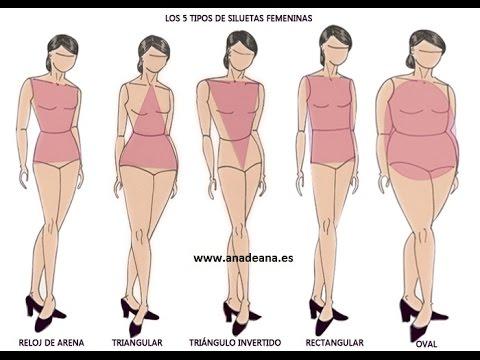 Como vestir de acuerdo al cuerpo